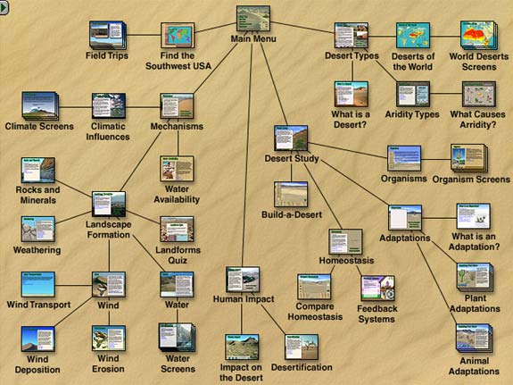 The digital field trip to the desert virtual field trip software an interactive map gumiabroncs