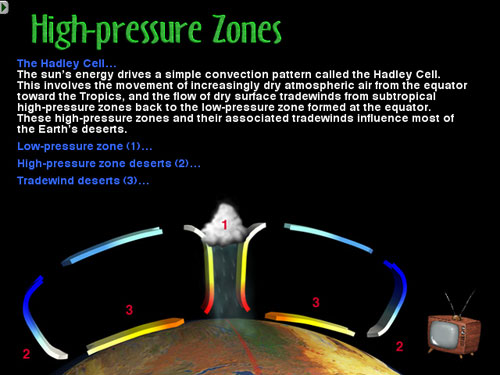 Animations help explain how high pressure zones help create desert environments