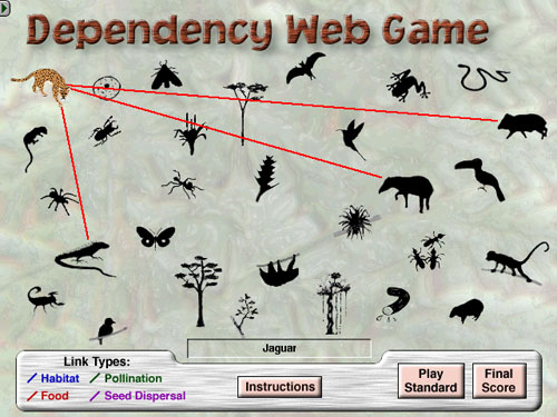 The dependency web game